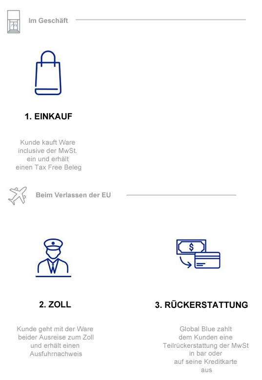 Tax-Free-Info: Deutsch