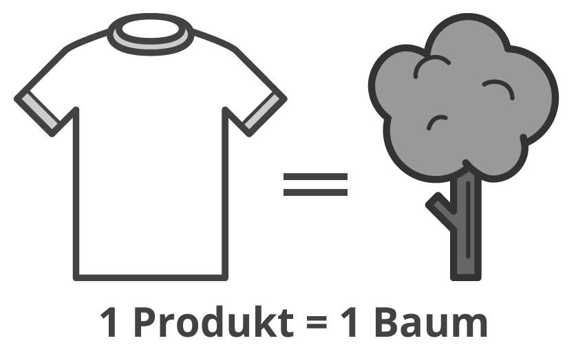 1 Produkt = 1 Baum
